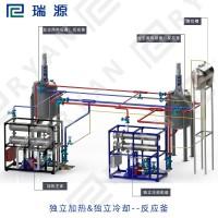 【瑞源】-厂家销售电加热导热油炉-导热油锅炉
